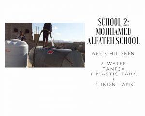 total depósitos escuela 2, Yemen