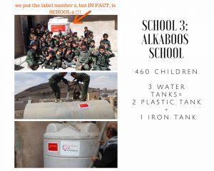 total depósitos escuela 3, Yemen