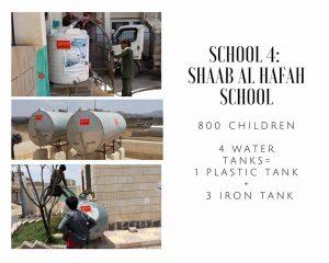 total depósitos escuela 4, Yemen