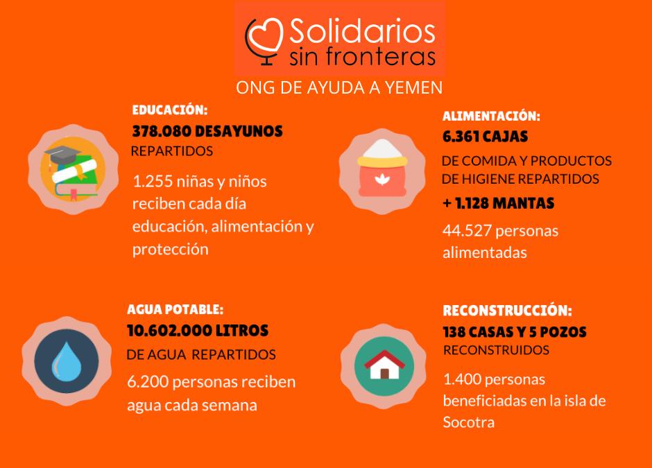 nuestro trabajo, solidarios sin fronteras (2015-2020)