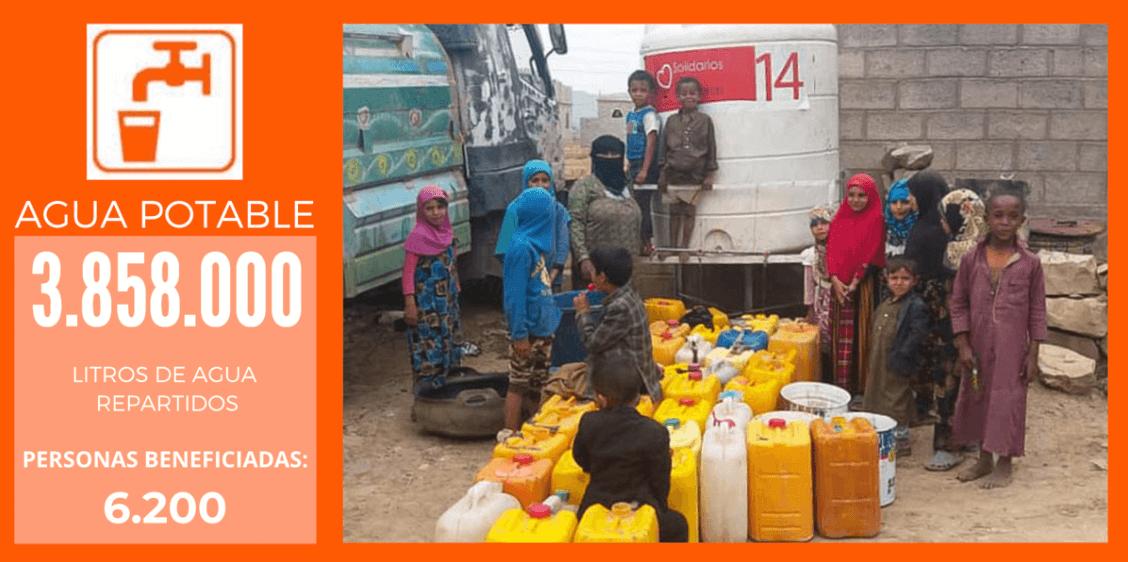 Proyecto Agua para Yemen Solidarios sin Fronteras