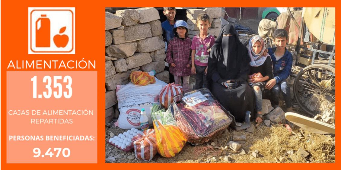 Proyecto Alimentacion para Yemen, Solidarios sin Fronteras