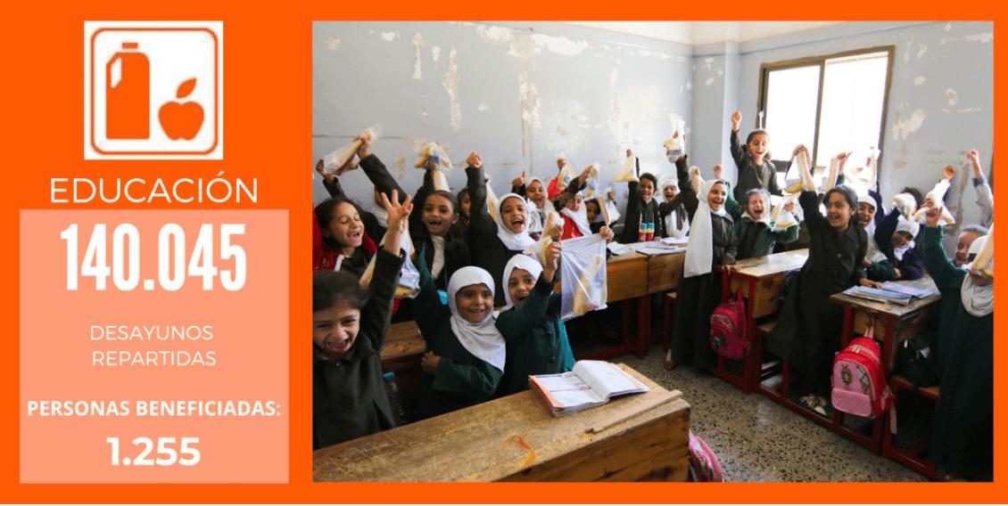 Proyecto Educación en Yemen, Solidarios sin Fronteras